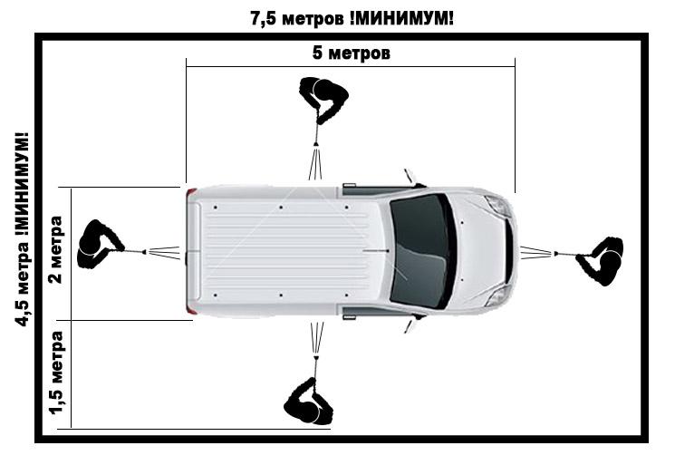 пост автомойка бокс размеры ширина длина