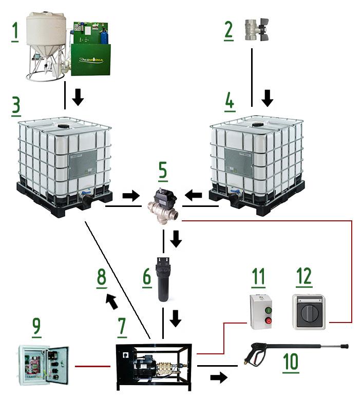 Схема подключения АВД автомойки