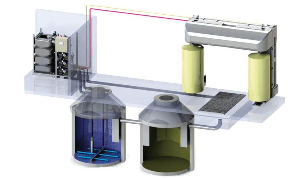 BioClear очистная установка