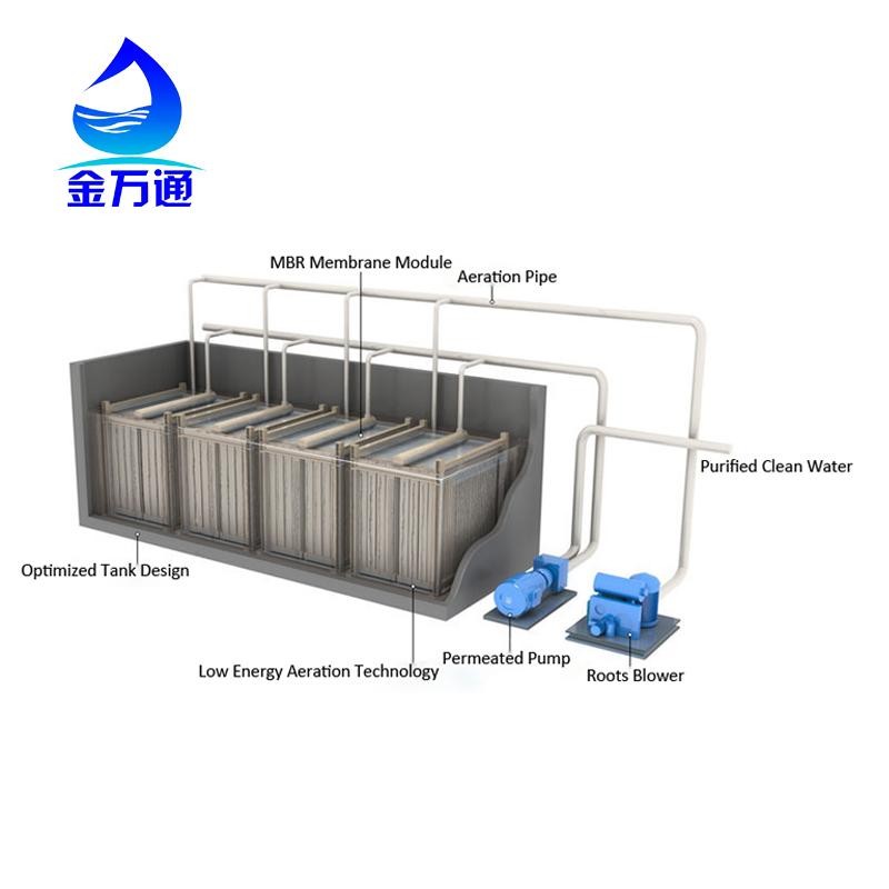 Китай мембранный биореактор